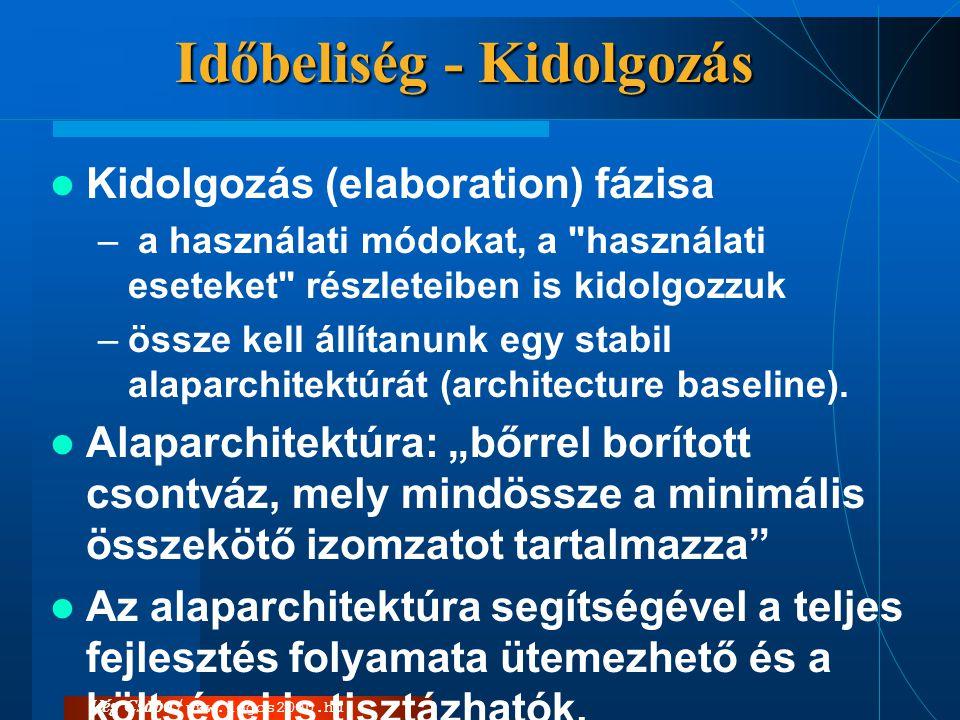 Vég Csaba / www.logos2000.hu Időbeliség - Megvalósítás  Megvalósítás (construction) során a teljes rendszert kifejlesztjük, beépítjük az összes izomzatot .