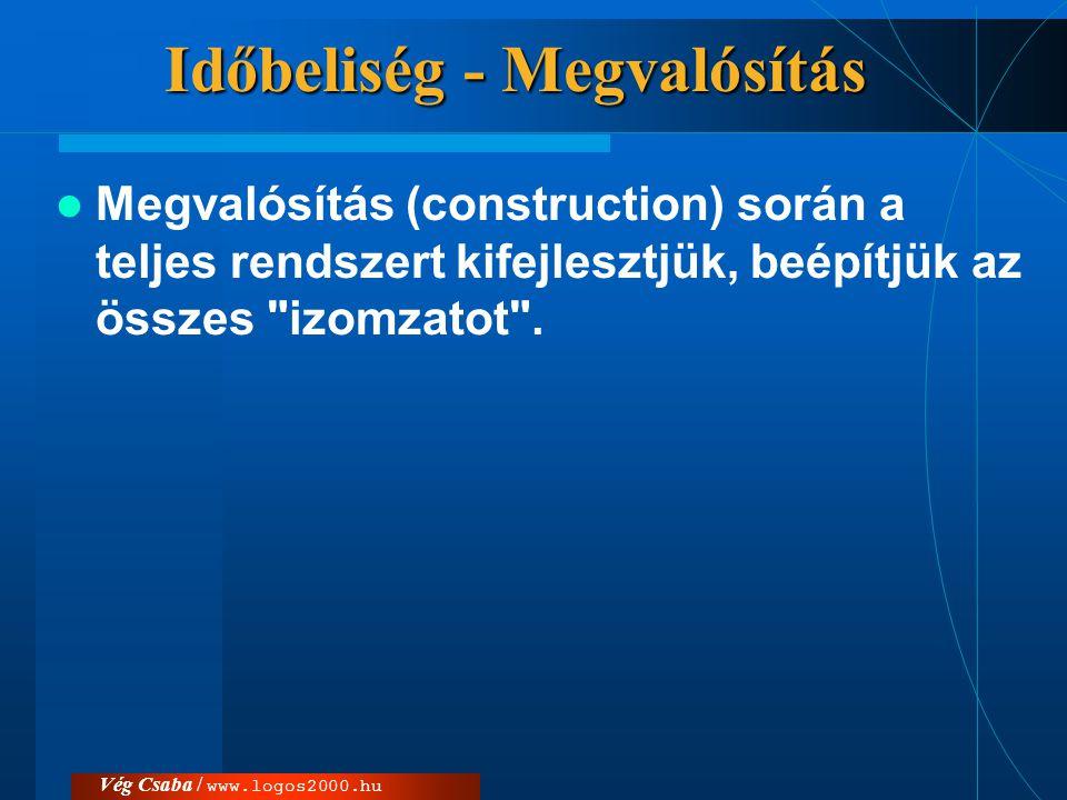 Vég Csaba / www.logos2000.hu Időbeliség - Megvalósítás  Megvalósítás (construction) során a teljes rendszert kifejlesztjük, beépítjük az összes