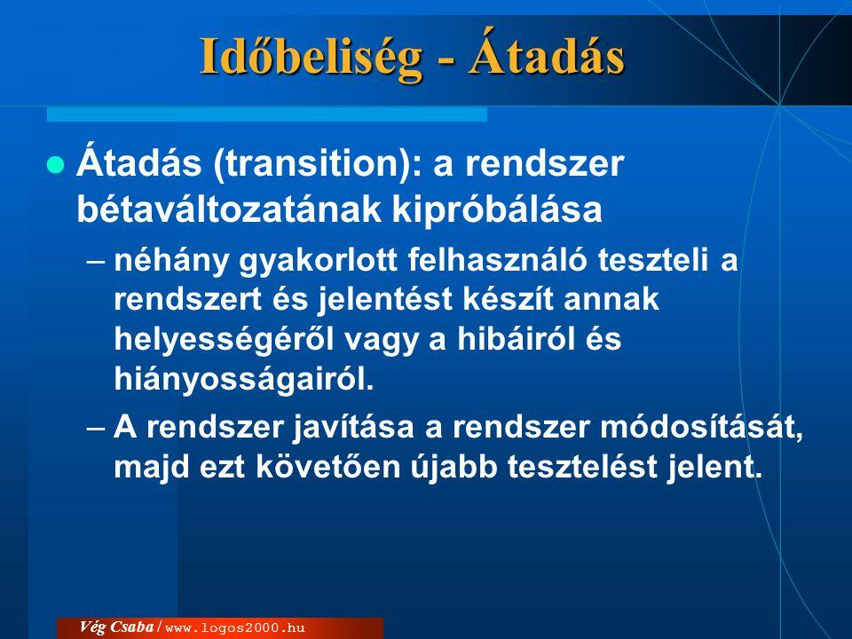 Vég Csaba / www.logos2000.hu Időbeliség - Átadás  Átadás (transition): a rendszer bétaváltozatának kipróbálása –néhány gyakorlott felhasználó tesztel