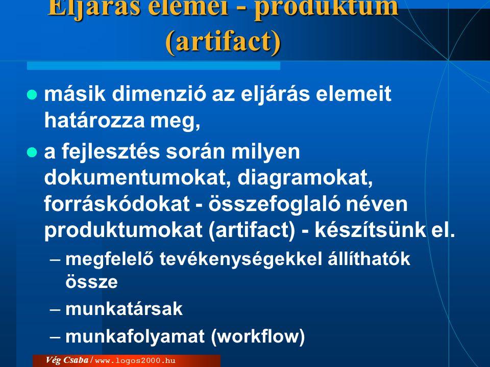 Vég Csaba / www.logos2000.hu Eljárás elemei - produktum (artifact)  másik dimenzió az eljárás elemeit határozza meg,  a fejlesztés során milyen doku