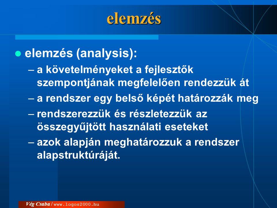 Vég Csaba / www.logos2000.huelemzés  elemzés (analysis): –a követelményeket a fejlesztők szempontjának megfelelően rendezzük át –a rendszer egy belső