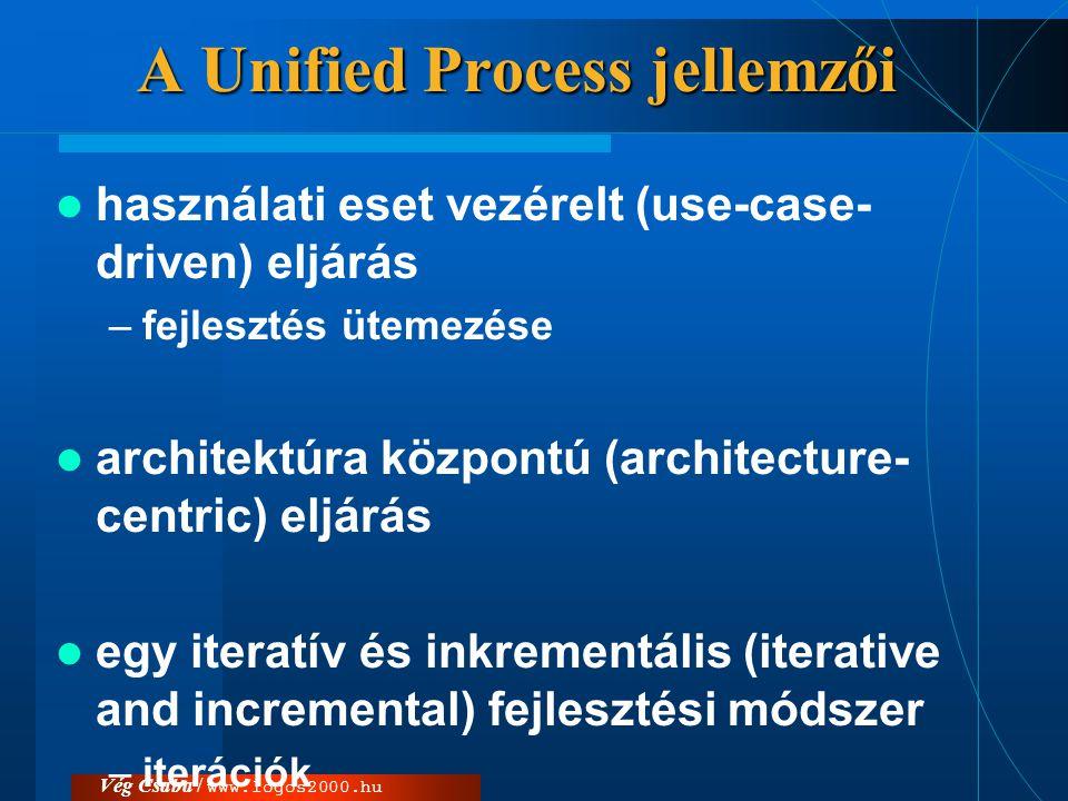 Vég Csaba / www.logos2000.hu A Unified Process jellemzői  használati eset vezérelt (use-case- driven) eljárás –fejlesztés ütemezése  architektúra kö