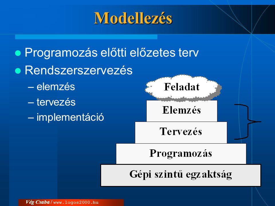 Vég Csaba / www.logos2000.huModellezés  különböző részletezettségi szintű vázlatos tervek  előnyök –áttekinthetőbbek –ellenőrizhető –megrendelőkkel egyeztetésre –fejlesztés menete jobban nyomon követhető (erőforrásigény, bekerülés költsége).