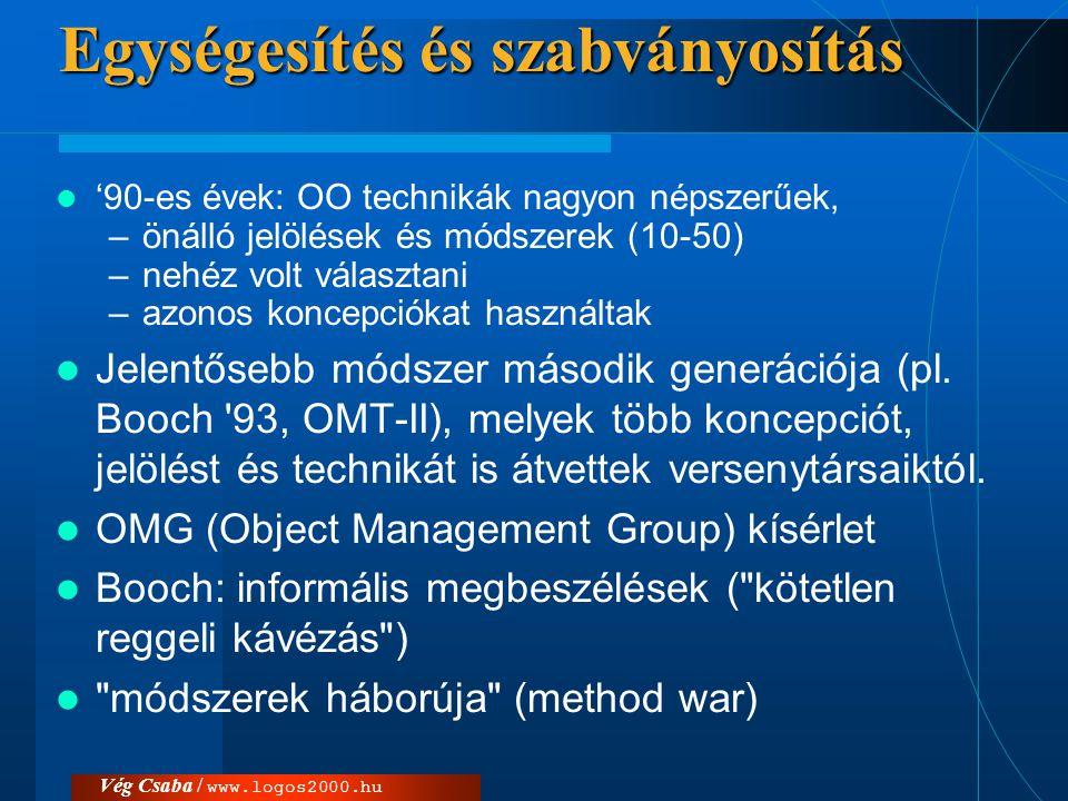 Vég Csaba / www.logos2000.huEgyeztetés  94 ősz: OOPSLA: Booch és Rumbaugh –(Method war is over - we won) Rumbaugh csatlakozik Booch cégéhez (Rational)  95 OOPSLA: –Egységesített módszer (Unified Method) 0.8 Booch 93 + OMT-II + használati esetek –Jacobson (Objectory) is csatlakozik  UM: sok kritika; nem tartalmazott tényleges módszertani elemeket  96: –UML (Egységesített modellező nyelv) 0.9 –Rational Objectory Process