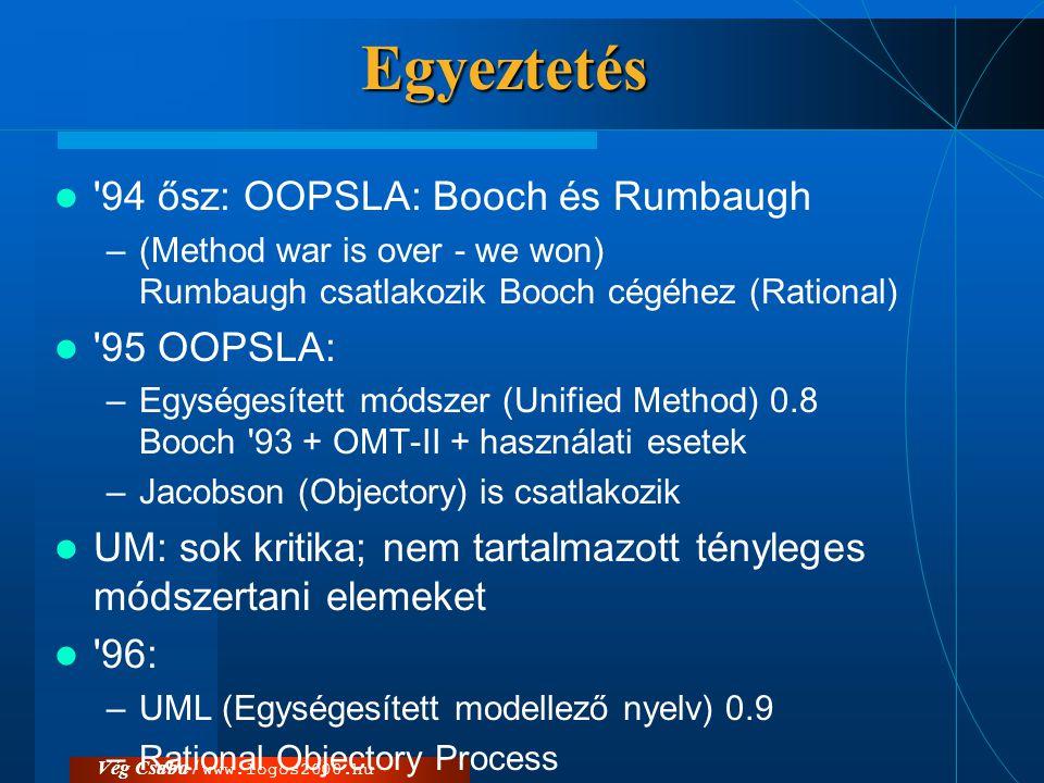 Vég Csaba / www.logos2000.huEgyeztetés  '94 ősz: OOPSLA: Booch és Rumbaugh –(Method war is over - we won) Rumbaugh csatlakozik Booch cégéhez (Rationa