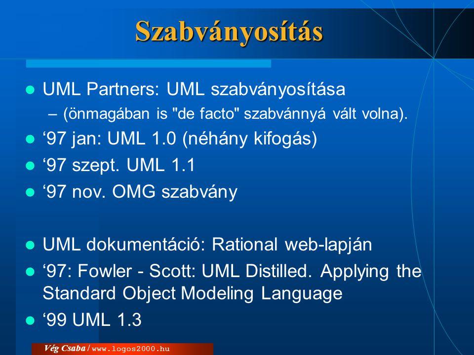 Vég Csaba / www.logos2000.hu UML források  Booch, Rumbaugh, Jacobson: The Unified Modeling Language User Guide  Rumbaugh, Jacobson, Booch: The Unified Modeling Language Reference Manual  Jacobson, Booch, Rumbaugh: The Unified Software Development Process