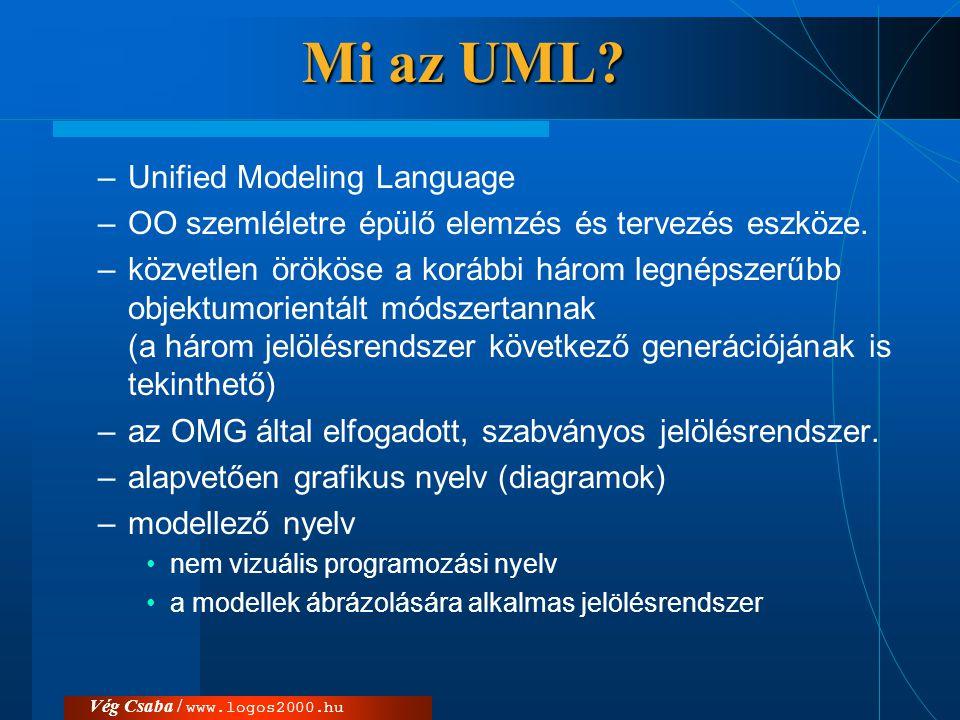 Vég Csaba / www.logos2000.hu Mi az UML? –Unified Modeling Language –OO szemléletre épülő elemzés és tervezés eszköze. –közvetlen örököse a korábbi hár