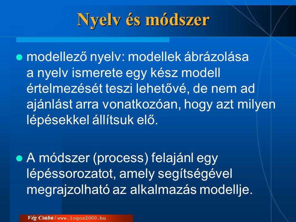 Vég Csaba / www.logos2000.hu Nyelv és módszer  modellező nyelv: modellek ábrázolása a nyelv ismerete egy kész modell értelmezését teszi lehetővé, de