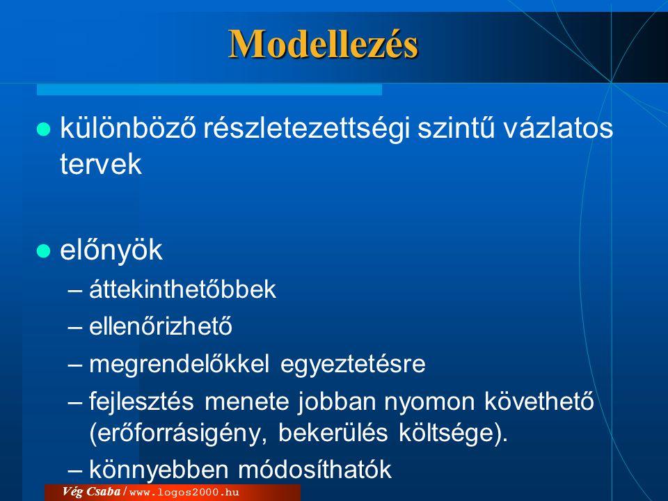 Vég Csaba / www.logos2000.huModellezés  különböző részletezettségi szintű vázlatos tervek  előnyök –áttekinthetőbbek –ellenőrizhető –megrendelőkkel