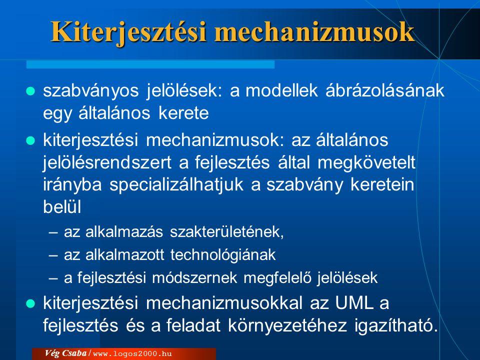 Vég Csaba / www.logos2000.hu UML kiterjesztési mechanizmusai  Sztereotípia: új modellelemek jelölése.