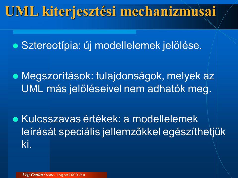 Vég Csaba / www.logos2000.hu UML kiterjesztési mechanizmusai  Sztereotípia: új modellelemek jelölése.  Megszorítások: tulajdonságok, melyek az UML m