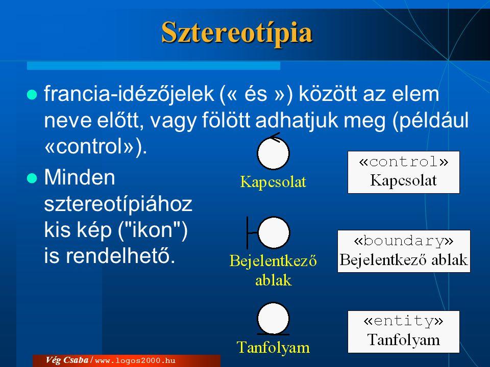 Vég Csaba / www.logos2000.hu  megadható –szövegesen a név előtt vagy fölött, –grafikusan az elem elnevezése mellett –mindkét módon  vázlatos ábrázolás: a sztereotípia ikonja és alatta az elem elnevezése