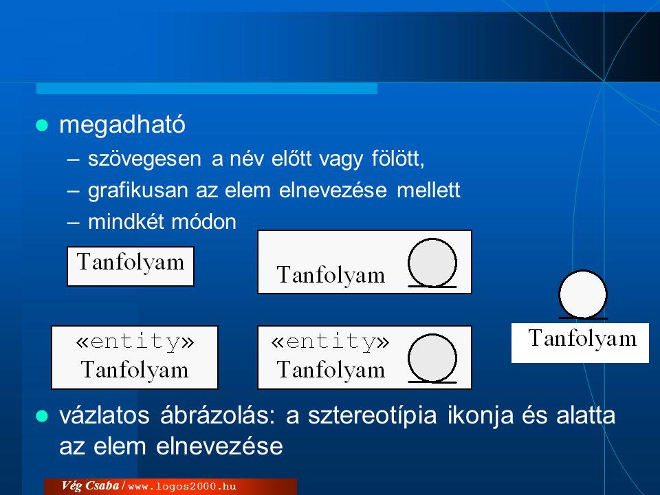 Vég Csaba / www.logos2000.hu  megadható –szövegesen a név előtt vagy fölött, –grafikusan az elem elnevezése mellett –mindkét módon  vázlatos ábrázol