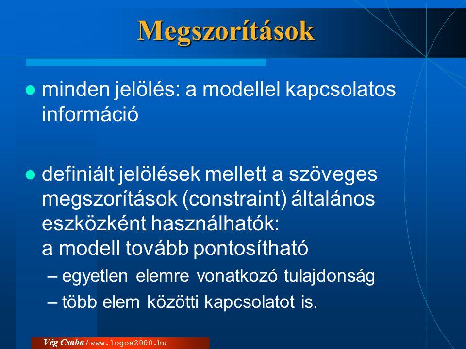 Vég Csaba / www.logos2000.hu  elem elnevezése alatt vagy mögött, kapcsos-zárójelek között adhatunk meg.