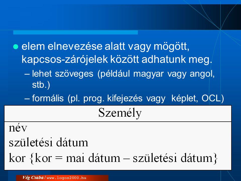 Vég Csaba / www.logos2000.hu  elem elnevezése alatt vagy mögött, kapcsos-zárójelek között adhatunk meg. –lehet szöveges (például magyar vagy angol, s