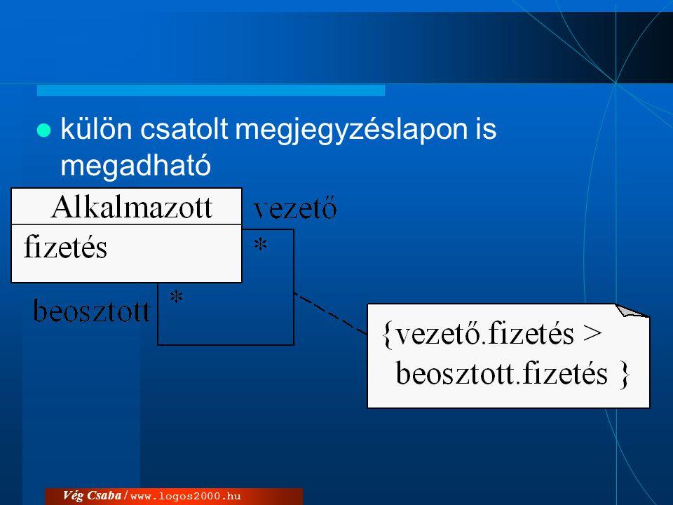 Vég Csaba / www.logos2000.hu  külön csatolt megjegyzéslapon is megadható