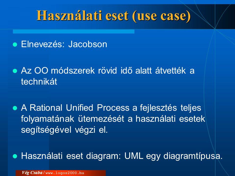 Vég Csaba / www.logos2000.hu Használati eset (use case)  Elnevezés: Jacobson  Az OO módszerek rövid idő alatt átvették a technikát  A Rational Unif