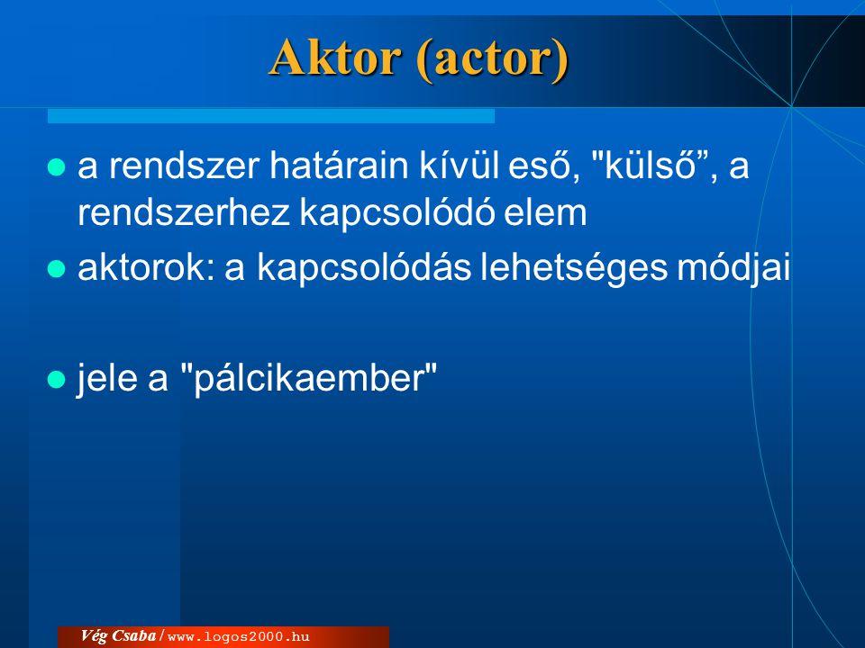 Vég Csaba / www.logos2000.hu Aktor (actor)  a rendszer határain kívül eső,