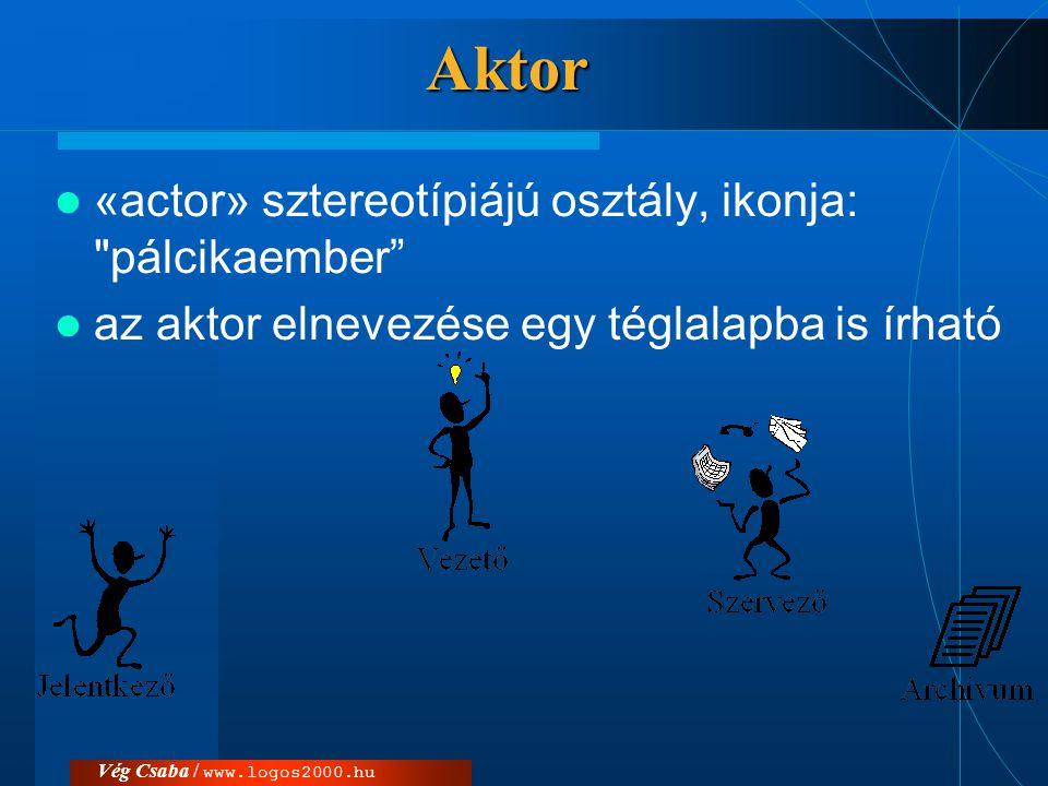 Vég Csaba / www.logos2000.huAktor  egy szerep, –több konkrét szereplő is eljátszhat, például vezetői jogkörrel az oktatási vezető és helyettese is rendelkezhet.