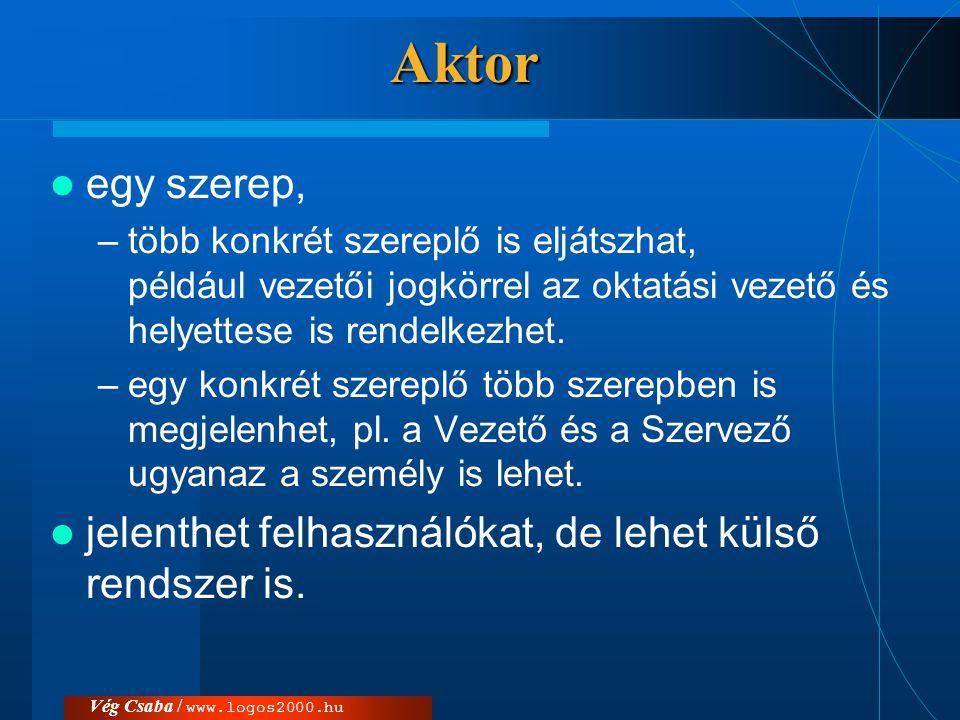 Vég Csaba / www.logos2000.hu Használati eset (use case)  A rendszer külső kapcsolódási pontjai (kívülről látható funkciói), pl.
