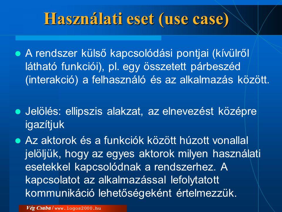 Vég Csaba / www.logos2000.hu Használati eset (use case)  A rendszer külső kapcsolódási pontjai (kívülről látható funkciói), pl. egy összetett párbesz