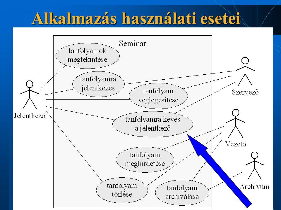 Vég Csaba / www.logos2000.hu Aktor és használati eset  UML: kapcsolat típusát jelölhetjük a vonalak végére helyezett nyílhegyekkel.