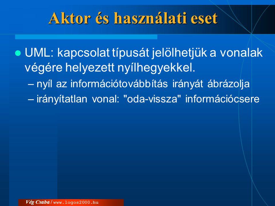 Vég Csaba / www.logos2000.hu Aktor és használati eset  UML: kapcsolat típusát jelölhetjük a vonalak végére helyezett nyílhegyekkel. –nyíl az informác