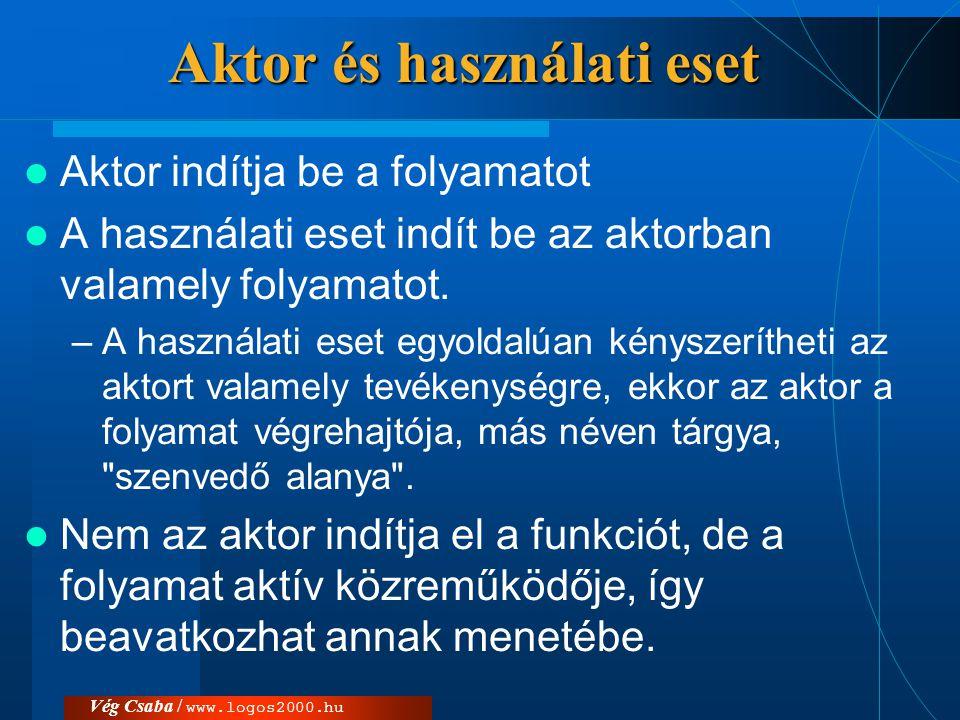 Vég Csaba / www.logos2000.hu Aktor és használati eset  Aktor indítja be a folyamatot  A használati eset indít be az aktorban valamely folyamatot. –A