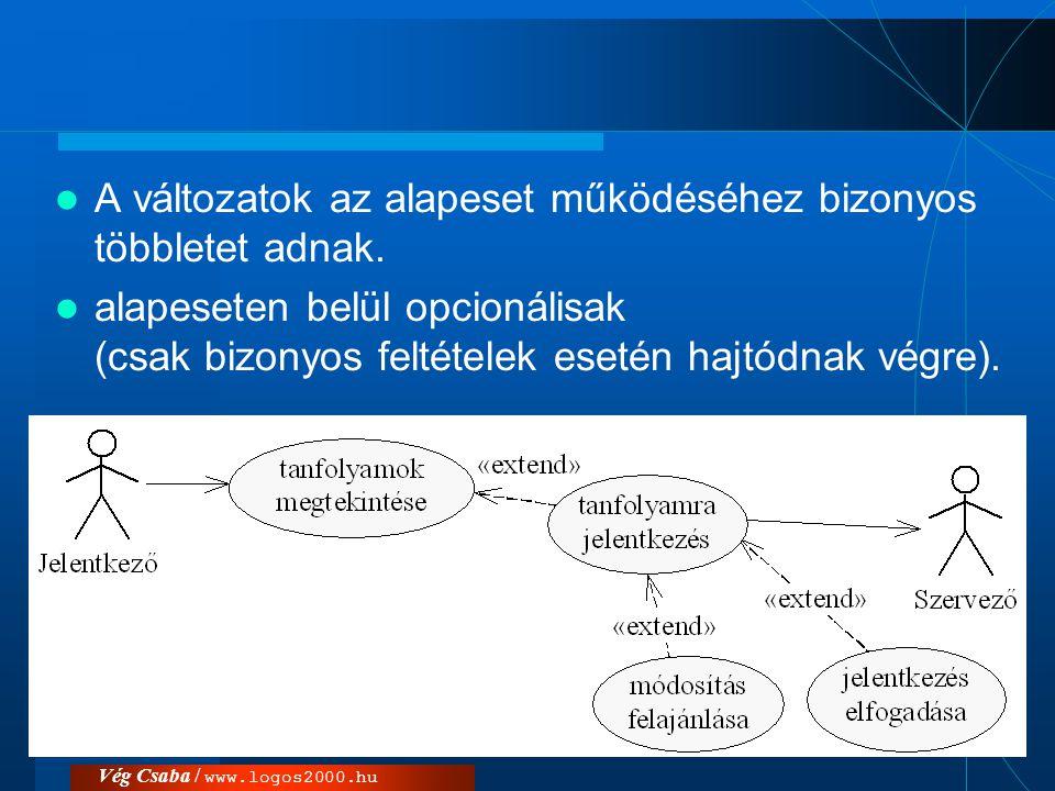 Vég Csaba / www.logos2000.hu Kiterjesztési pont  Kiterjesztés:az alap használati eset a működésének bizonyos pontjain jelenti a fennálló helyzetet, melyet figyelve a változatok közbeszúrhatják a helyzetnek megfelelő tevékenységüket.