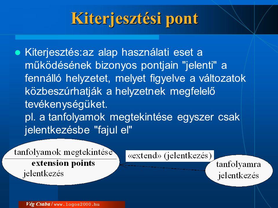 Vég Csaba / www.logos2000.hu Kiterjesztési pont  Kiterjesztés:az alap használati eset a működésének bizonyos pontjain