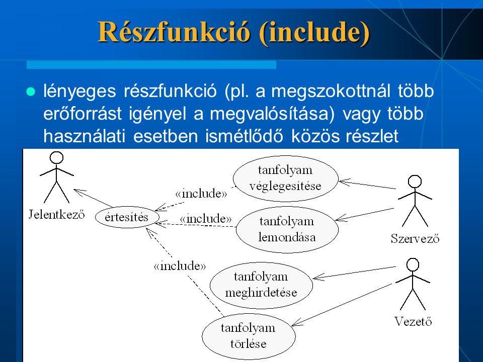 Vég Csaba / www.logos2000.hu Részfunkció (include)  lényeges részfunkció (pl. a megszokottnál több erőforrást igényel a megvalósítása) vagy több hasz
