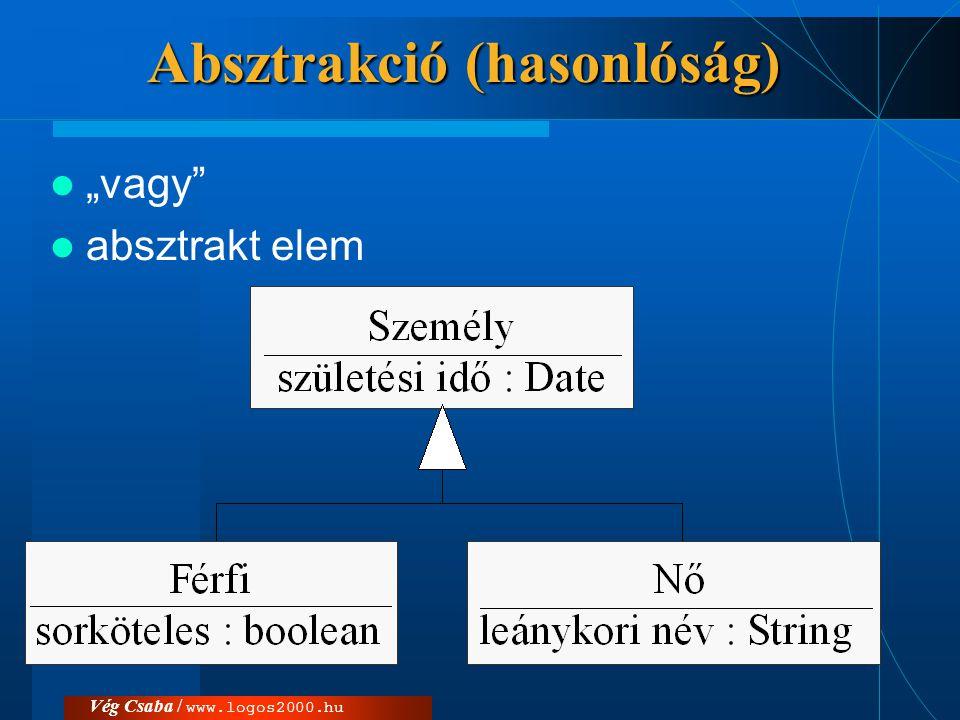 """Vég Csaba / www.logos2000.hu Absztrakció (hasonlóság)  """"vagy""""  absztrakt elem"""
