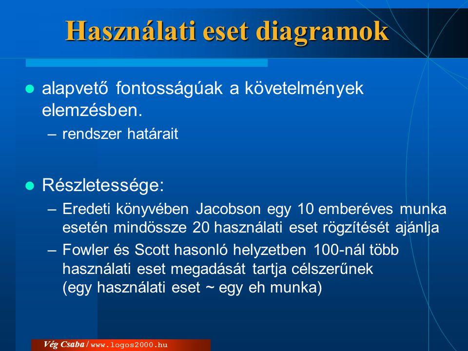 Vég Csaba / www.logos2000.hu Használati eset diagramok  alapvető fontosságúak a követelmények elemzésben. –rendszer határait  Részletessége: –Eredet