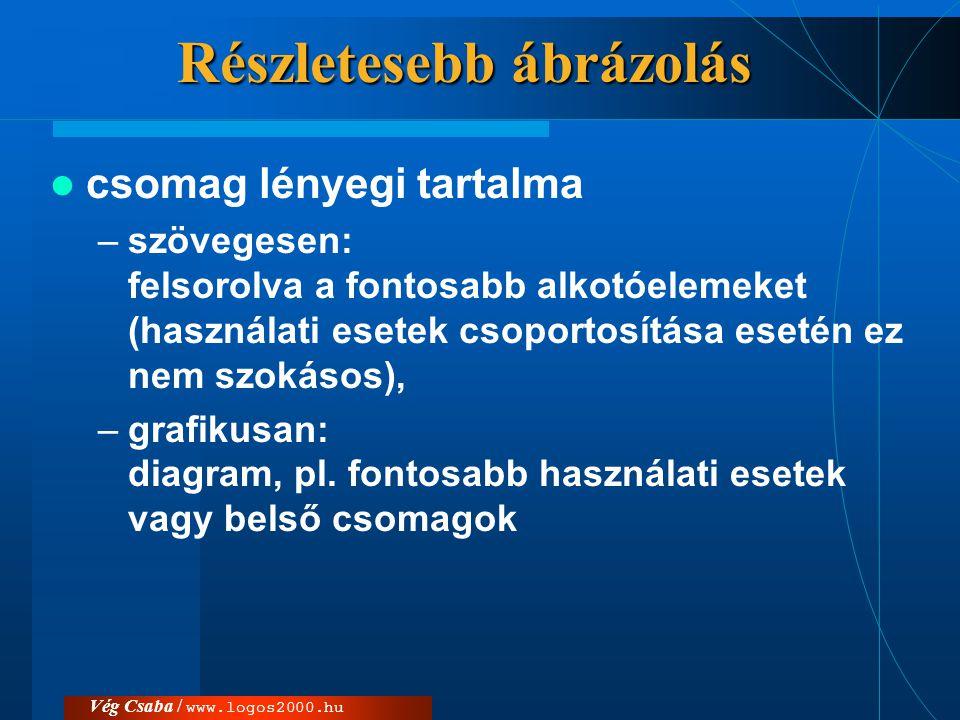 Vég Csaba / www.logos2000.hu Részletesebb ábrázolás  csomag lényegi tartalma –szövegesen: felsorolva a fontosabb alkotóelemeket (használati esetek cs