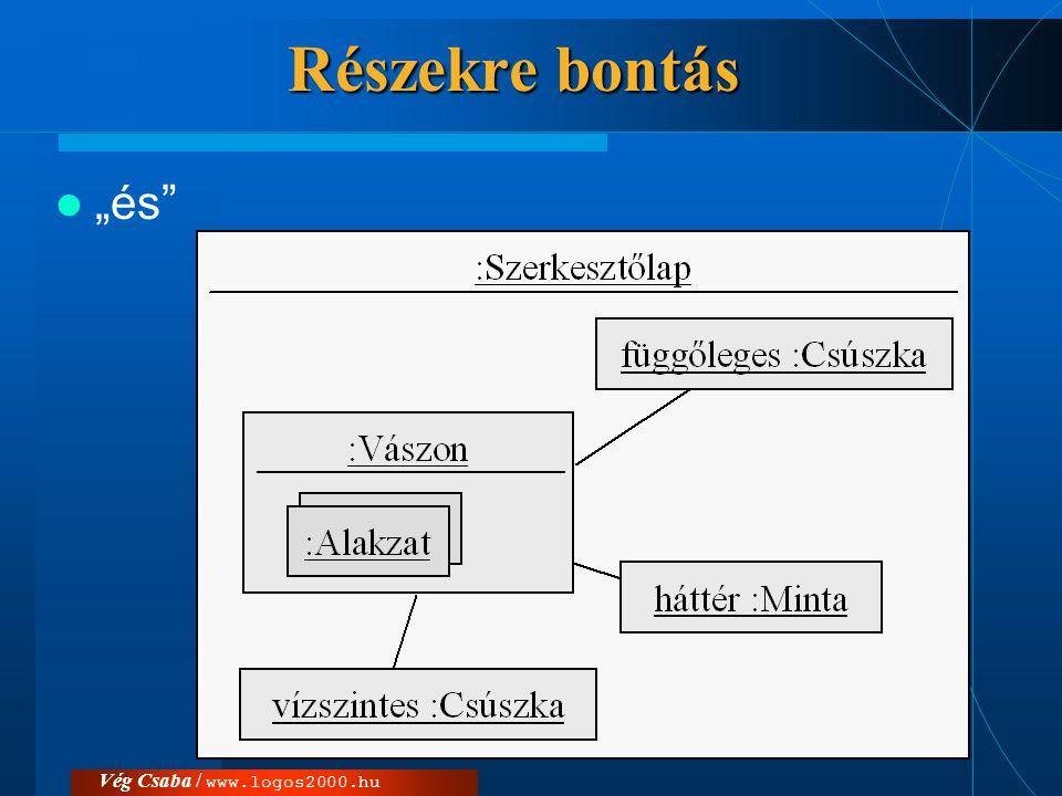 """Vég Csaba / www.logos2000.hu Részekre bontás  """"és"""""""