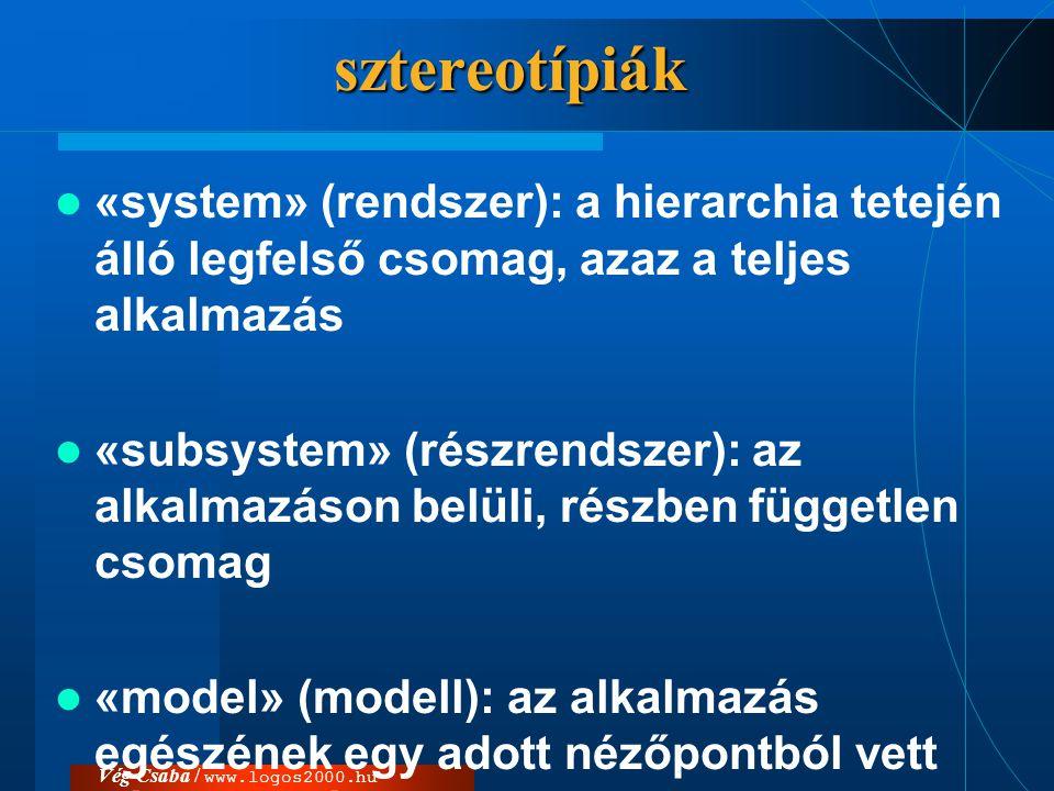 Vég Csaba / www.logos2000.husztereotípiák  «system» (rendszer): a hierarchia tetején álló legfelső csomag, azaz a teljes alkalmazás  «subsystem» (ré