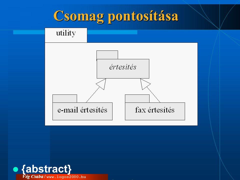 Vég Csaba / www.logos2000.hu Csomag pontosítása  {abstract}  fejlesztés ütemezése (sorrend, párhuzamosság)  tesztelés