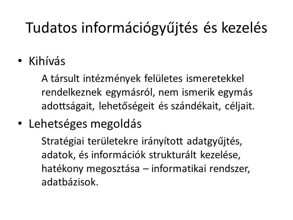 Tudatos információgyűjtés és kezelés • Kihívás A társult intézmények felületes ismeretekkel rendelkeznek egymásról, nem ismerik egymás adottságait, lehetőségeit és szándékait, céljait.