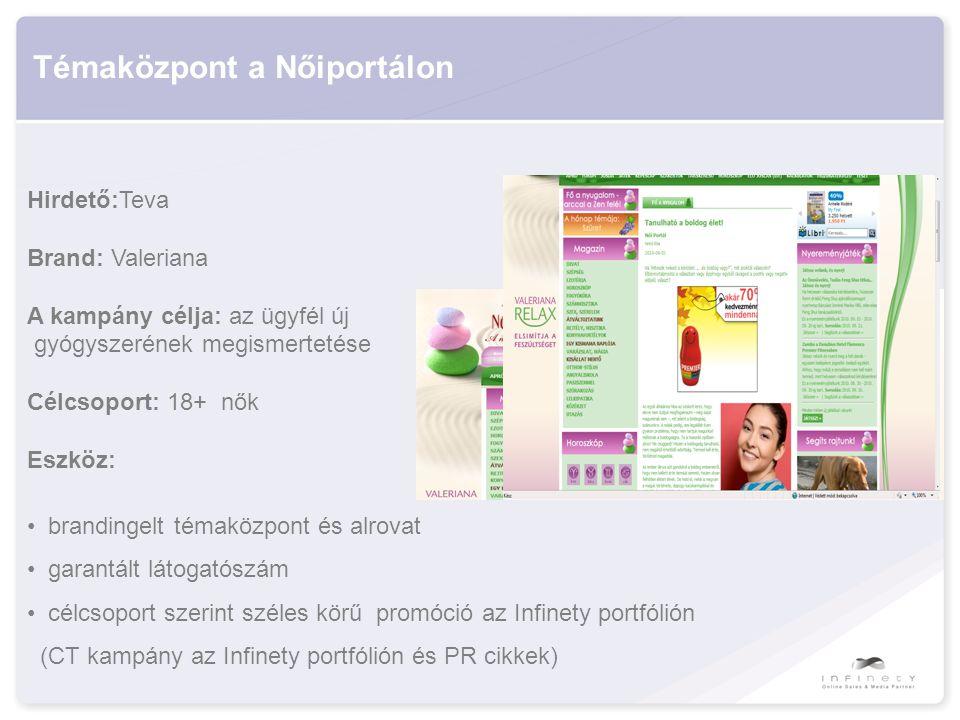 Témaközpont a Nőiportálon Hirdető:Teva Brand: Valeriana A kampány célja: az ügyfél új gyógyszerének megismertetése Célcsoport: 18+ nők Eszköz: • brandingelt témaközpont és alrovat • garantált látogatószám • célcsoport szerint széles körű promóció az Infinety portfólión (CT kampány az Infinety portfólión és PR cikkek)