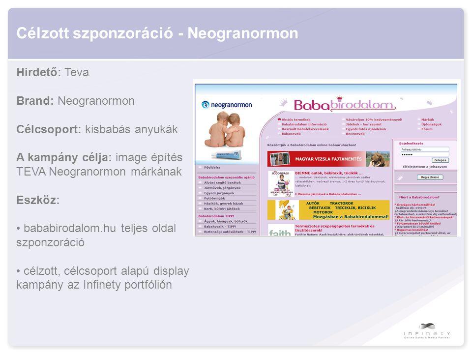 Célzott szponzoráció - Neogranormon Hirdető: Teva Brand: Neogranormon Célcsoport: kisbabás anyukák A kampány célja: image építés TEVA Neogranormon márkának Eszköz: • bababirodalom.hu teljes oldal szponzoráció • célzott, célcsoport alapú display kampány az Infinety portfólión