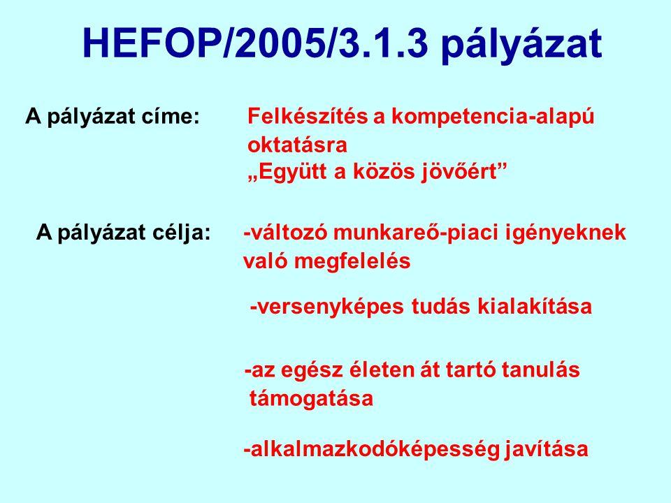"""HEFOP/2005/3.1.3 pályázat A pályázat címe:Felkészítés a kompetencia-alapú oktatásra """"Együtt a közös jövőért"""" A pályázat célja: -változó munkareő-piaci"""
