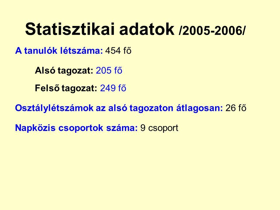 Statisztikai adatok /2005-2006/ A tanulók létszáma: 454 fő Alsó tagozat: 205 fő Felső tagozat: 249 fő Osztálylétszámok az alsó tagozaton átlagosan: 26