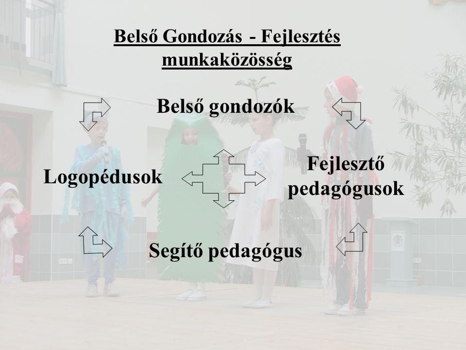 Belső Gondozás - Fejlesztés munkaközösség Belső gondozók Fejlesztő pedagógusok Logopédusok Segítő pedagógus