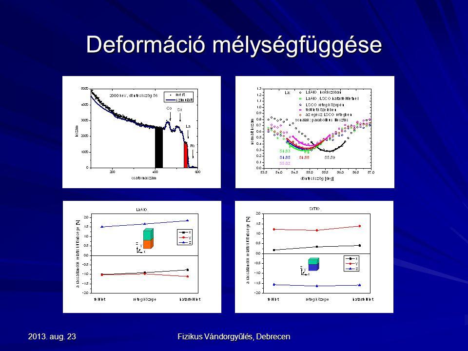 2013. aug. 23 Fizikus Vándorgyűlés, Debrecen Deformáció mélységfüggése