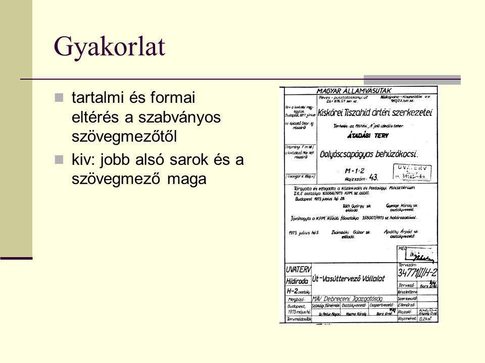 Gyakorlat  tartalmi és formai eltérés a szabványos szövegmezőtől  kiv: jobb alsó sarok és a szövegmező maga
