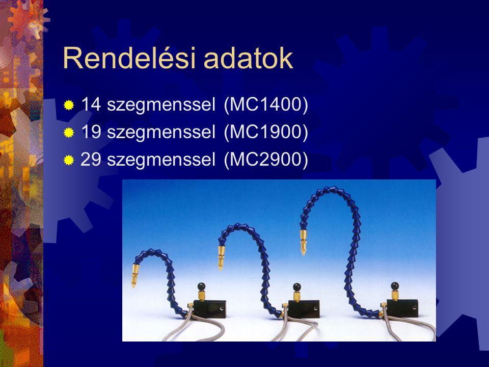 Rendelési adatok  14 szegmenssel (MC1400)  19 szegmenssel (MC1900)  29 szegmenssel (MC2900)