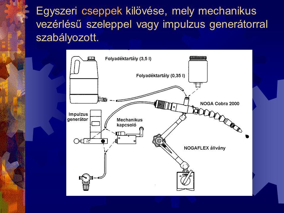 Egyszeri cseppek kilövése, mely mechanikus vezérlésű szeleppel vagy impulzus generátorral szabályozott.