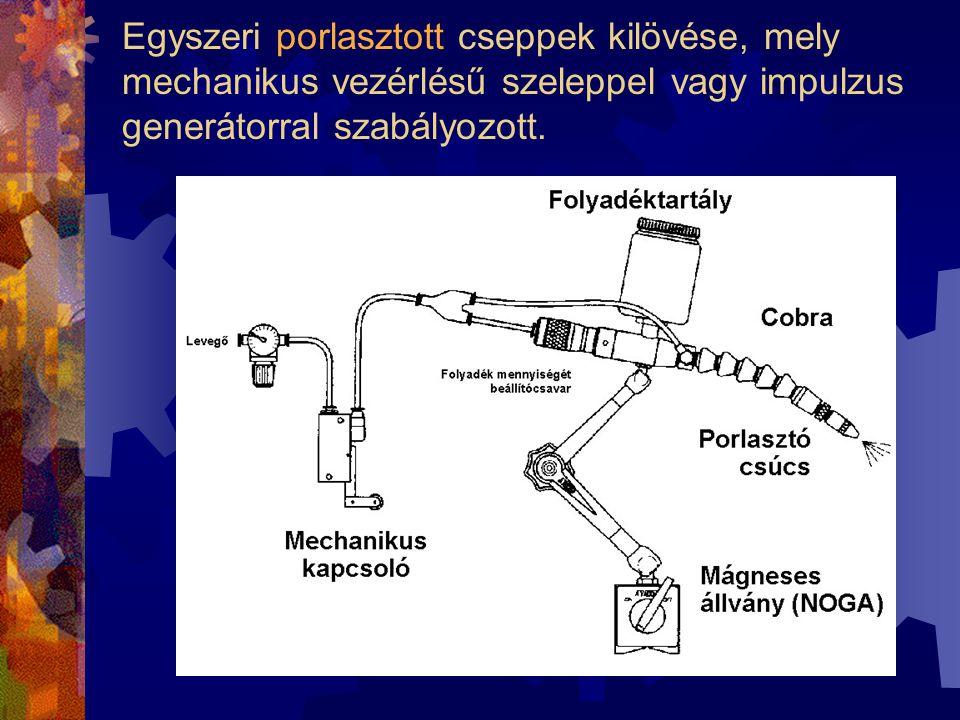Egyszeri porlasztott cseppek kilövése, mely mechanikus vezérlésű szeleppel vagy impulzus generátorral szabályozott.
