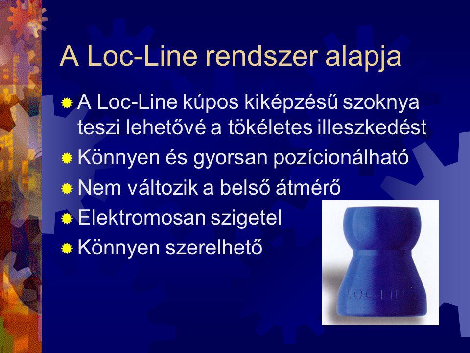 A Loc-Line rendszer alapja  A Loc-Line kúpos kiképzésű szoknya teszi lehetővé a tökéletes illeszkedést  Könnyen és gyorsan pozícionálható  Nem vált