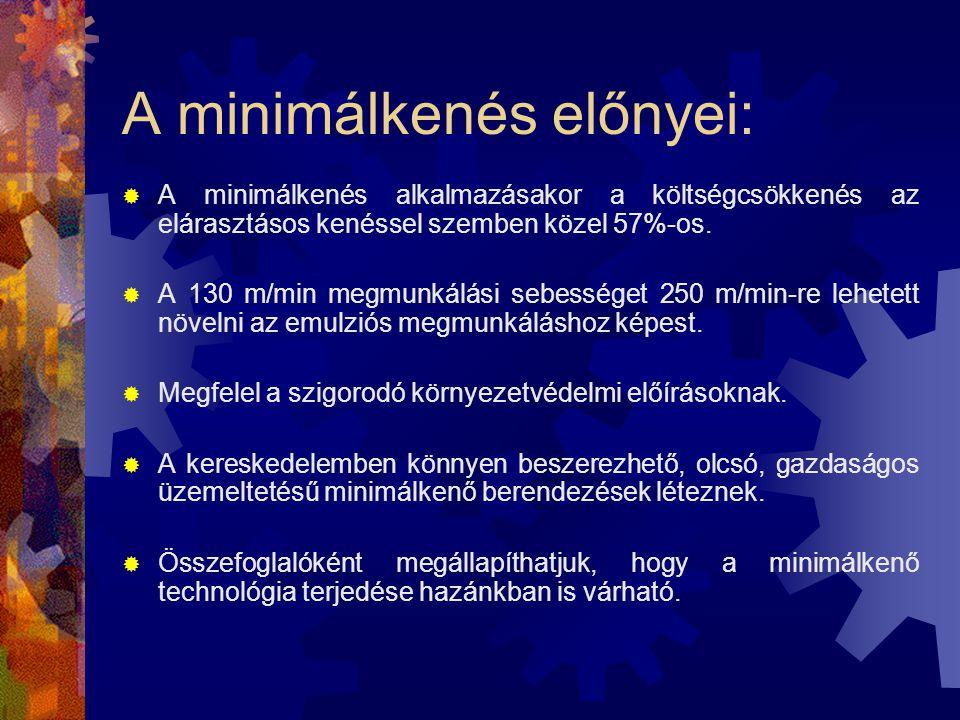 A minimálkenés előnyei:  A minimálkenés alkalmazásakor a költségcsökkenés az elárasztásos kenéssel szemben közel 57%-os.  A 130 m/min megmunkálási s